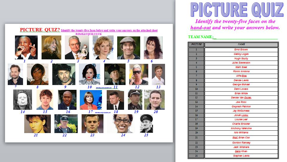 photo about 90s Trivia Questions and Answers Printable named Envision Quizzes